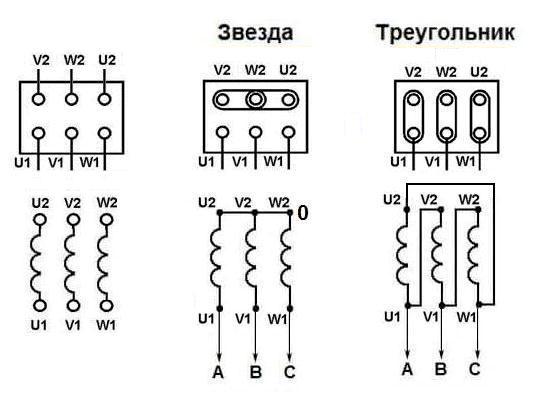 Схема распределения подключения электродвигателя